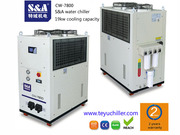 S&A Air-cooled water chiller for water-cooled computing server